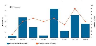 cb analytics health